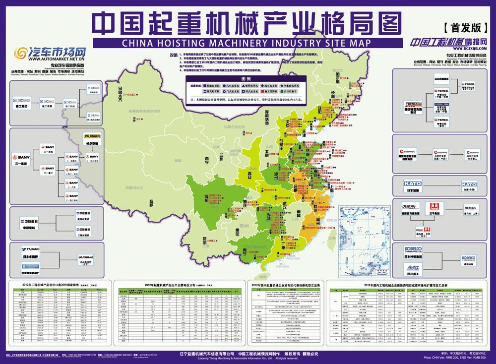 中国起重机械格局图